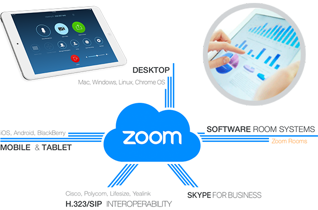 Videoconferencia ZOOM profesional